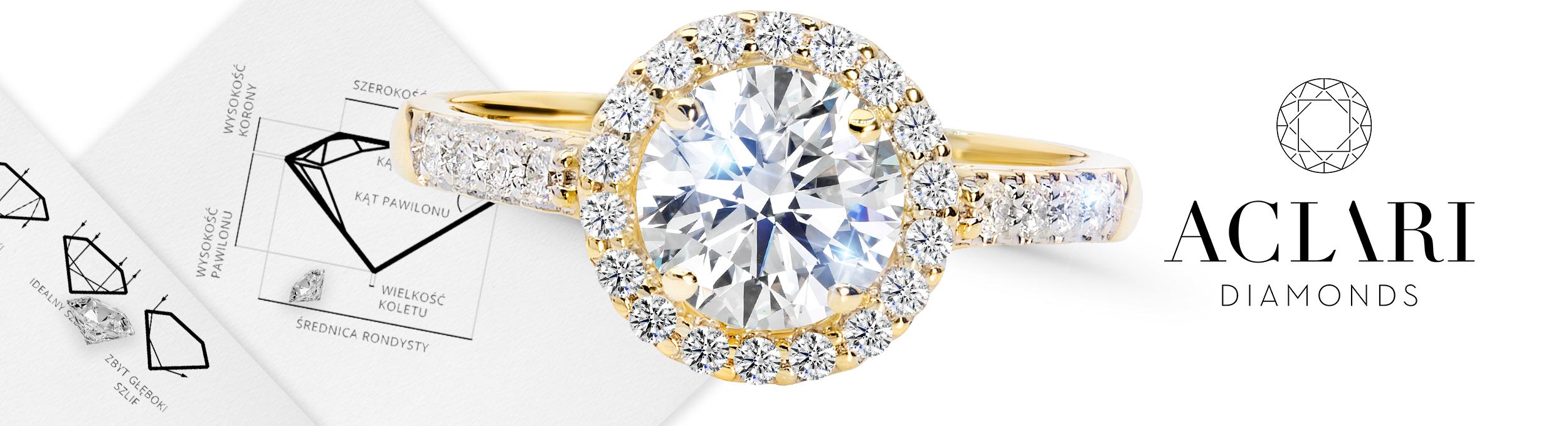 Historia kamieni w pierścionkach zaręczynowych